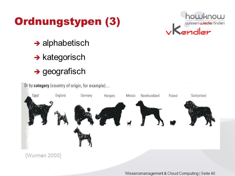 Ordnungstypen (3) alphabetisch kategorisch geografisch [Wurman 2000]